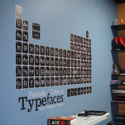 Typeface_table
